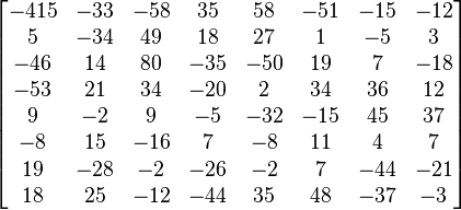 Matrix of DCT Coefficients